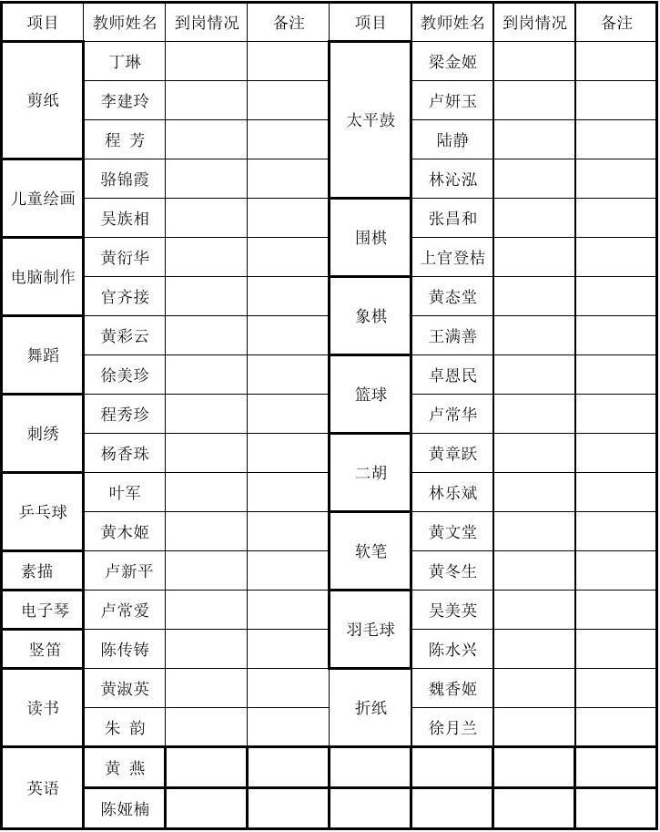 2016-2017王台中心农村作文少年宫v农村签到表小学五一小学图片