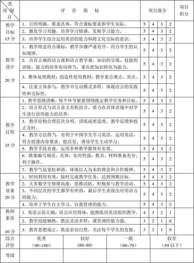 初中英语课堂教学评价表范文v初中初中论文历史图片