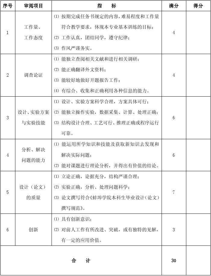 蚌埠学院毕业设计 (论文)指导教师评语