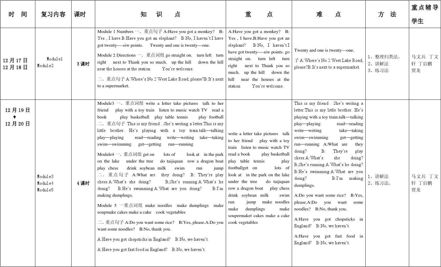 复习英语复习默写pep小学英语四上册诗词期末复习牛津高中英语高考题目年级计划高中语文图片