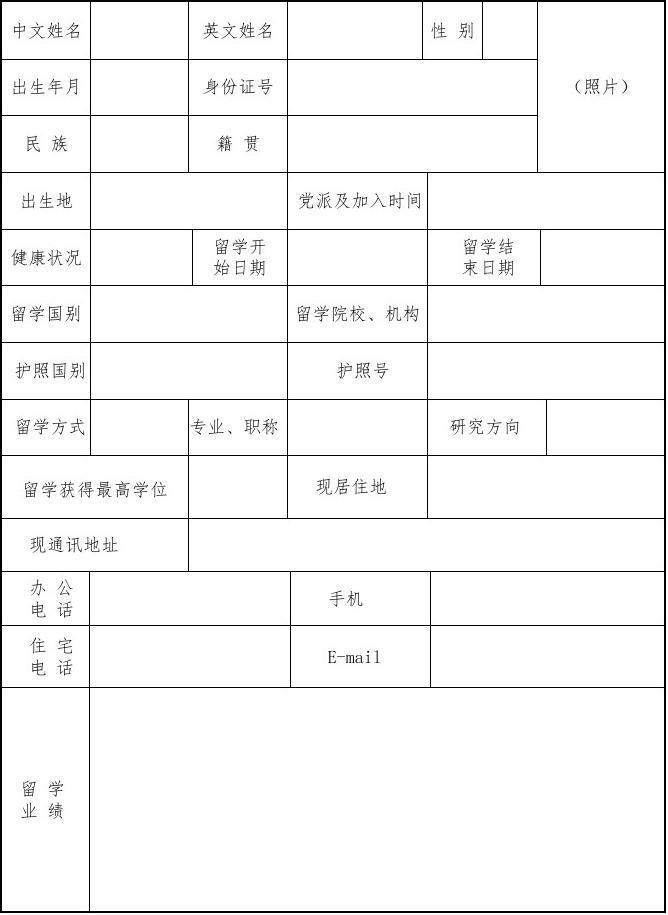 留学人员基本情况登记表