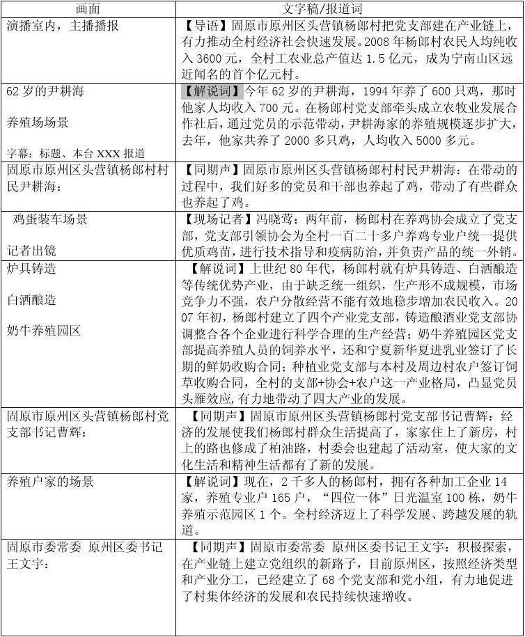 电视新闻稿格式_word文档在线阅读与下载_免