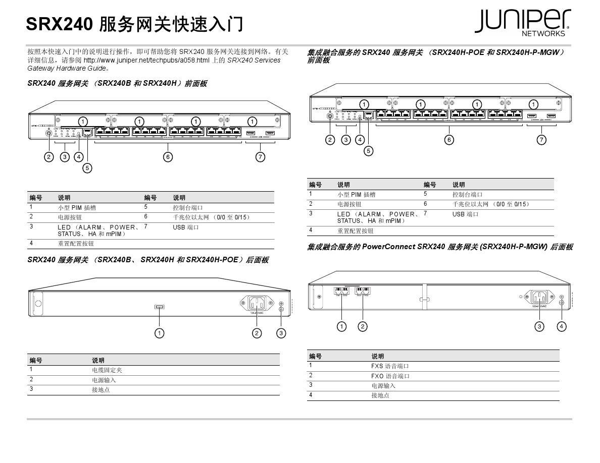 SRX240H-530-034752-HANS_juniper