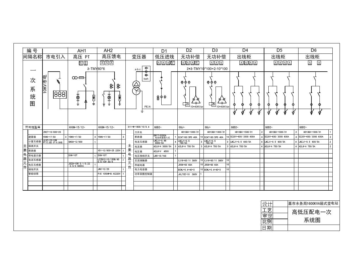 1600kva终端箱式变电站一次系统图图片