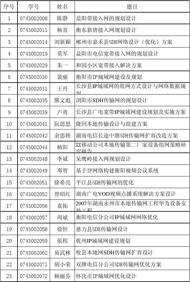 标题中国电信大客户培训战略报告7