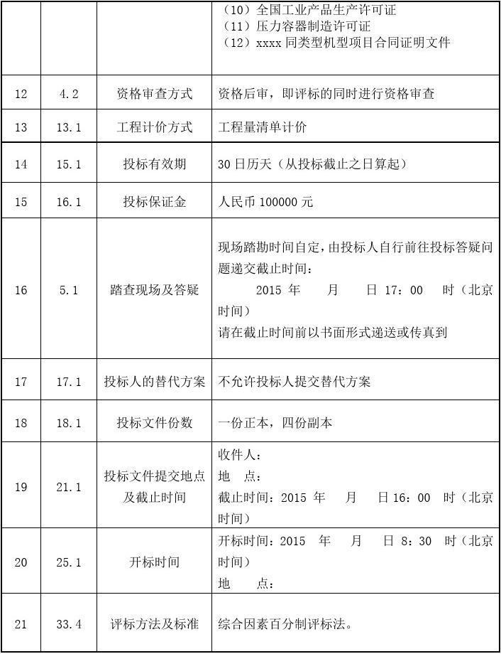 xxxxx项目中央空调系统工程招标文件样本