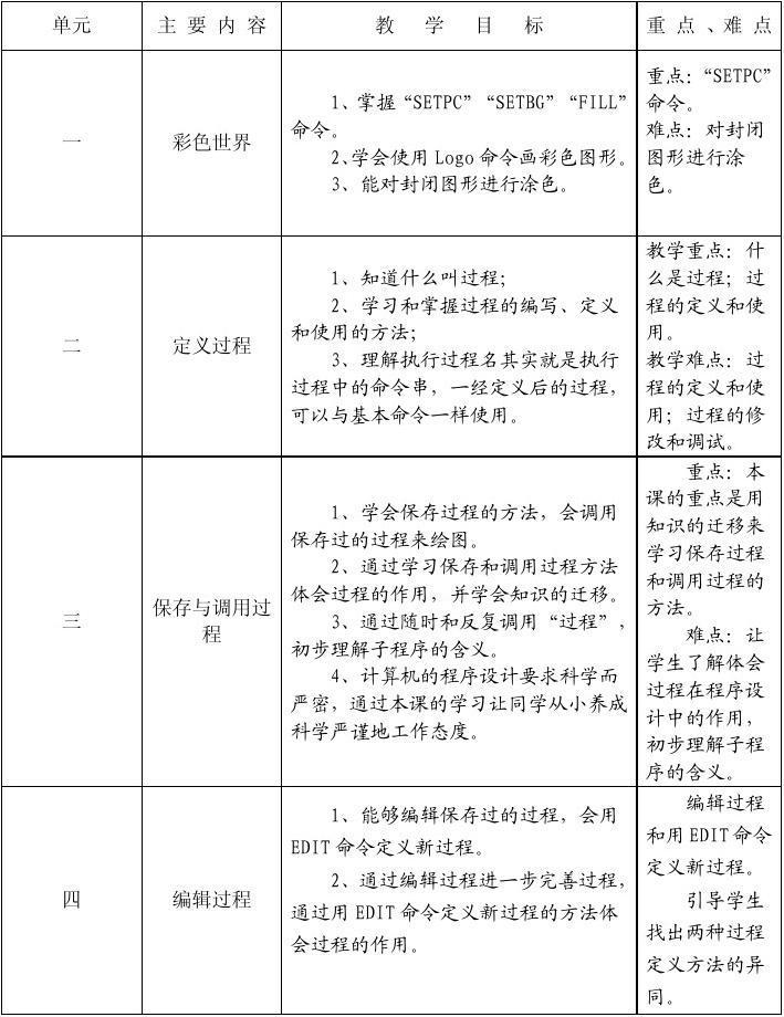 江苏科学技术出版社校歌小学技术五小学信息荔园教学年级图片