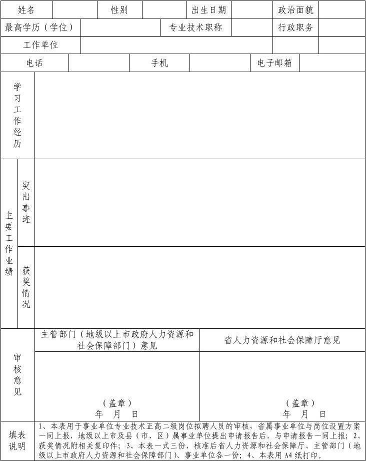6.广东省事业单位专业技术正高二级岗位拟聘人员审核表