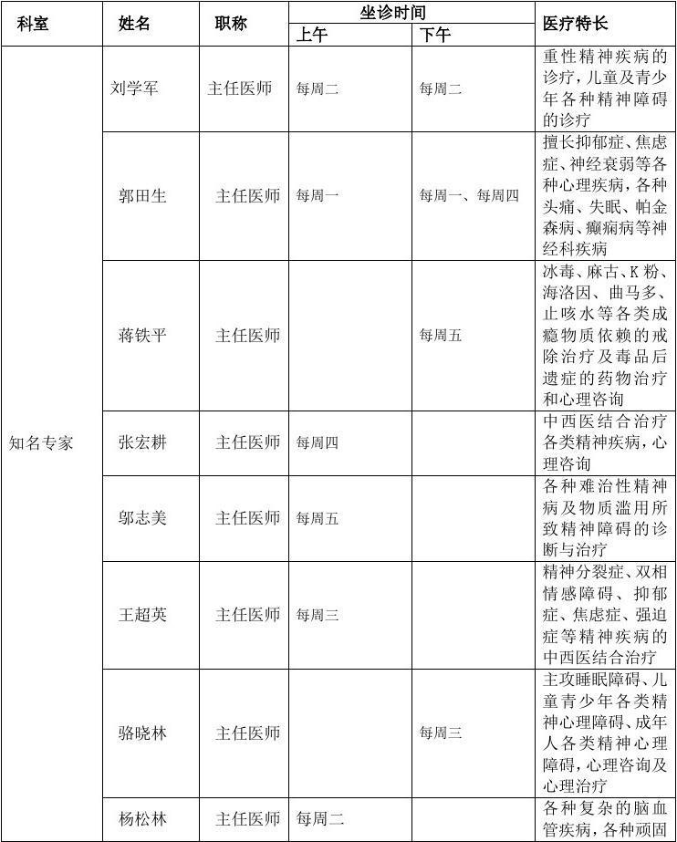 湖南省第二人民医院2017年2月份门诊坐诊专家一览表-湖南省脑科医院