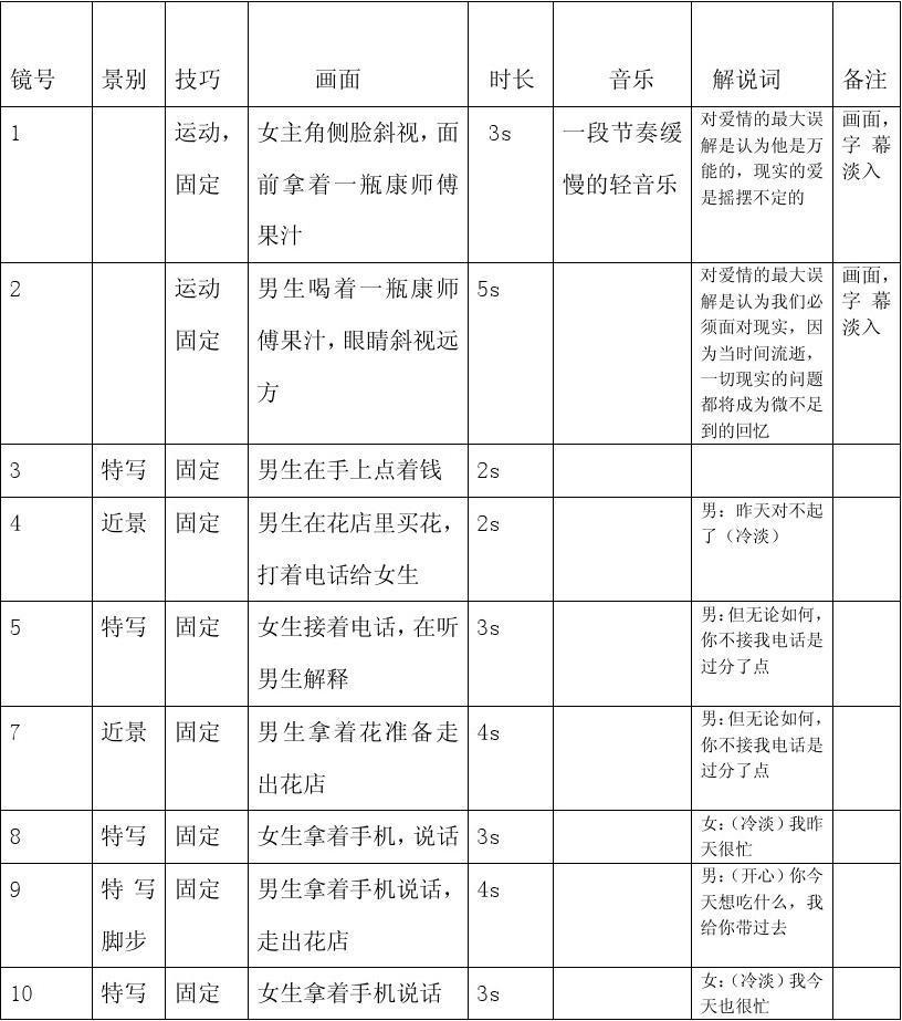 优秀微电影剧本范文_剧本范例 (2)_word文档在线阅读与下载_免费文档