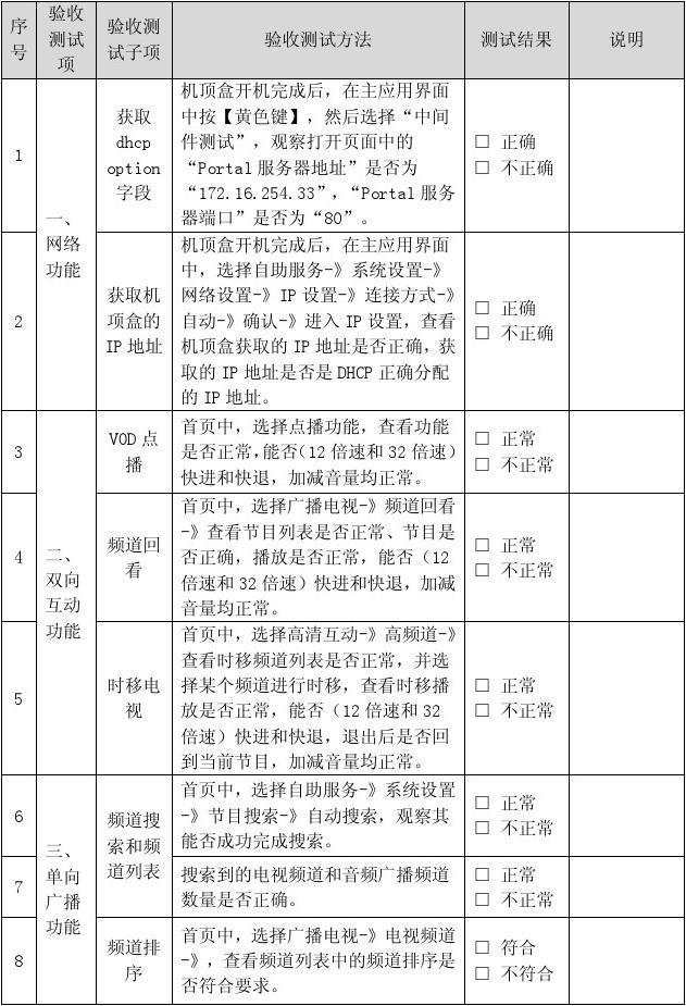 高清互动试运营项目验收方案V1.1(广东省网)