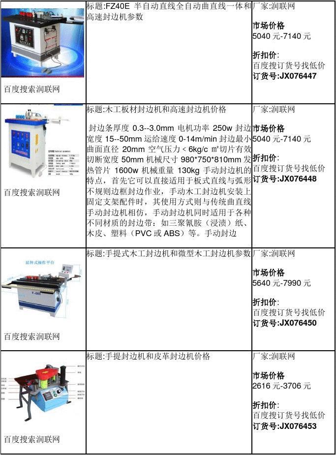 小型塑料封边机和小型半自动封边机价格