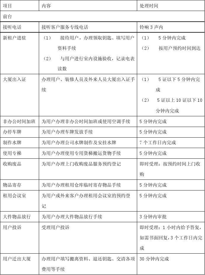 XX物业管理服务项目服务时间承诺 及管理费收缴规定
