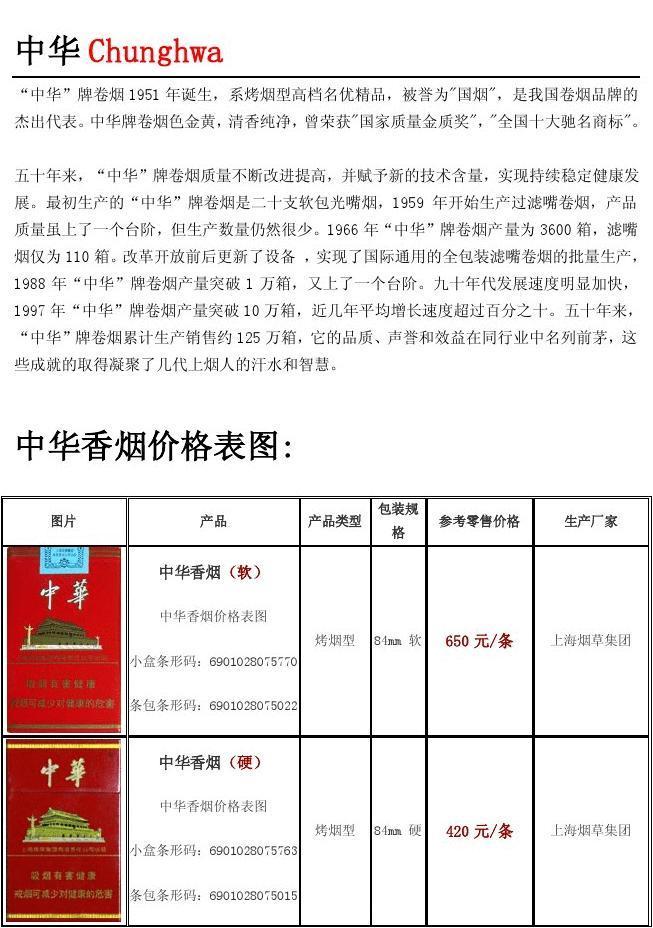 中华香烟价格表图图片