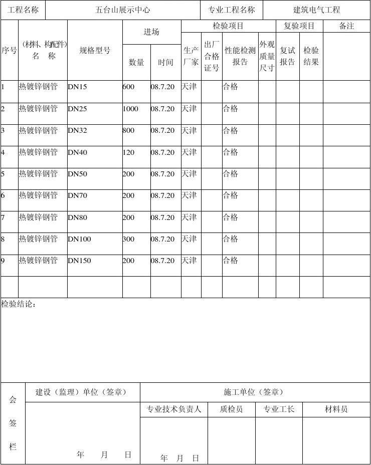 原材料、构配件进场检验记录1表C3—2—1