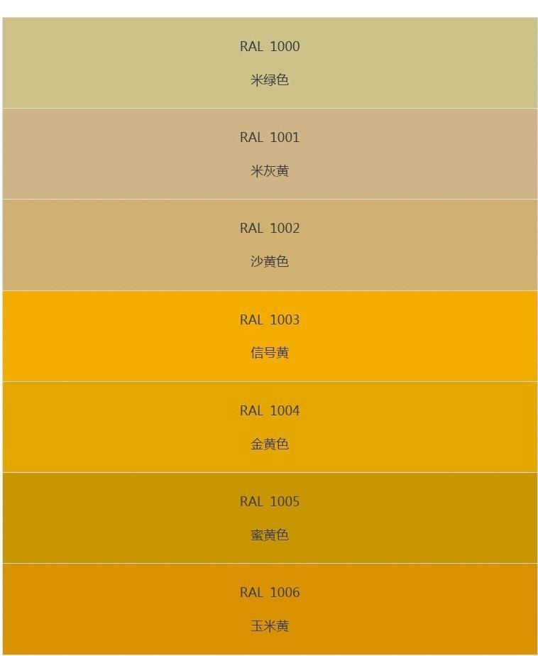 RAL(劳尔色卡)中文名称电子版