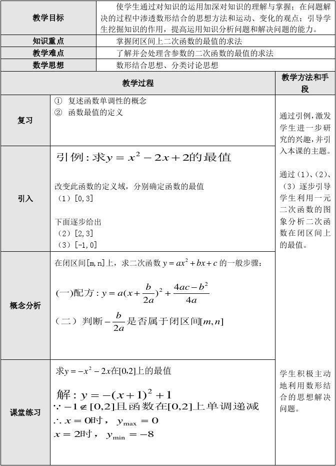 四川省射洪县射洪随笔高中数学43二次高中在函数地理教学中学图片