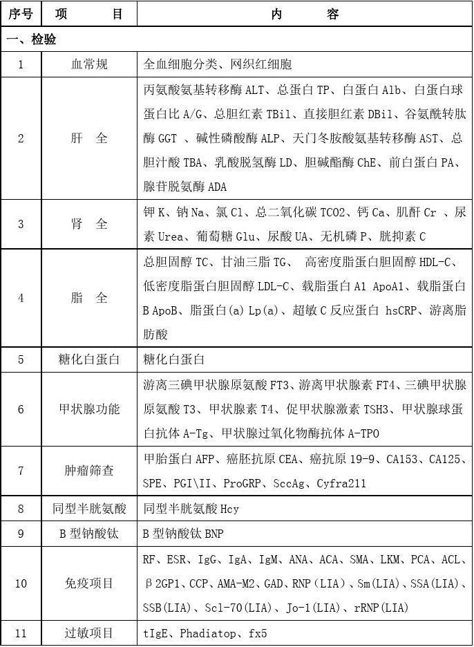 北京协和医院体检套餐_word文档在线阅读与下