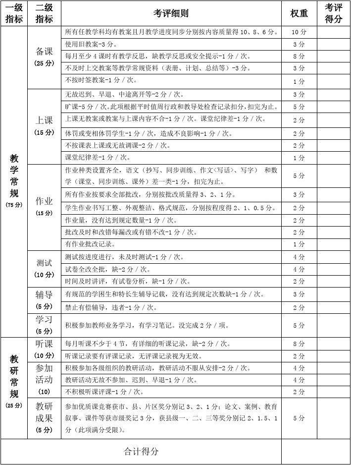 官田小学教师教学校服月考核工作量化表常规小学台山市台城学中心图片