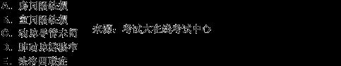 2010年中西医结合执业医师资格考试儿科学习题(2)-中大网校