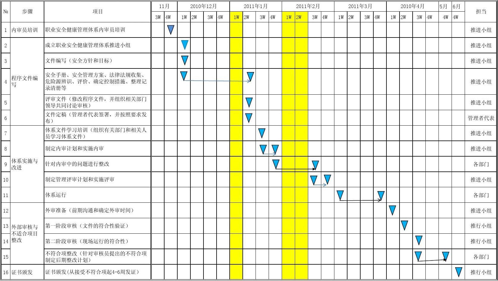 职业安全健康管理体系认证活动计划网校沪江课件下载日语图片