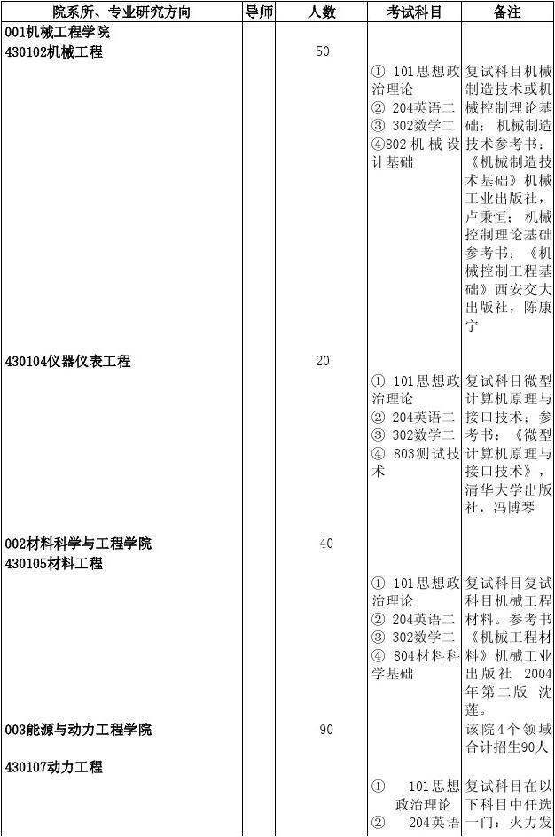 西安交大2010研究生招生目录