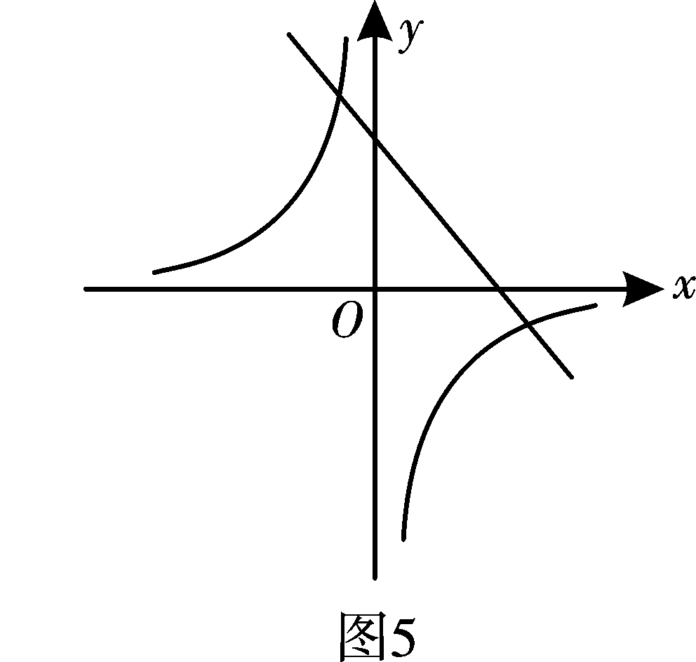 初中函數綜合復習題答案圖片