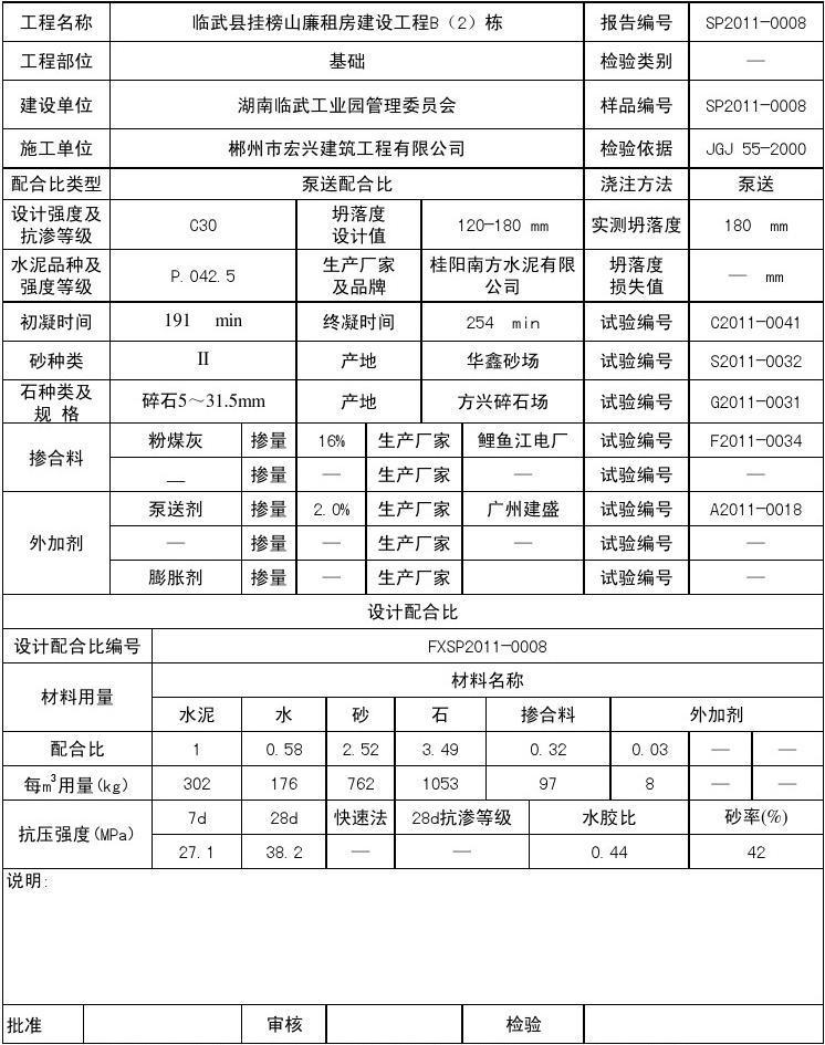 混凝土配合比设计报告C30.12.21