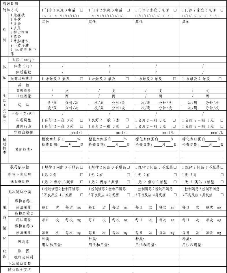 原版2型糖尿病患者随访服务记录表