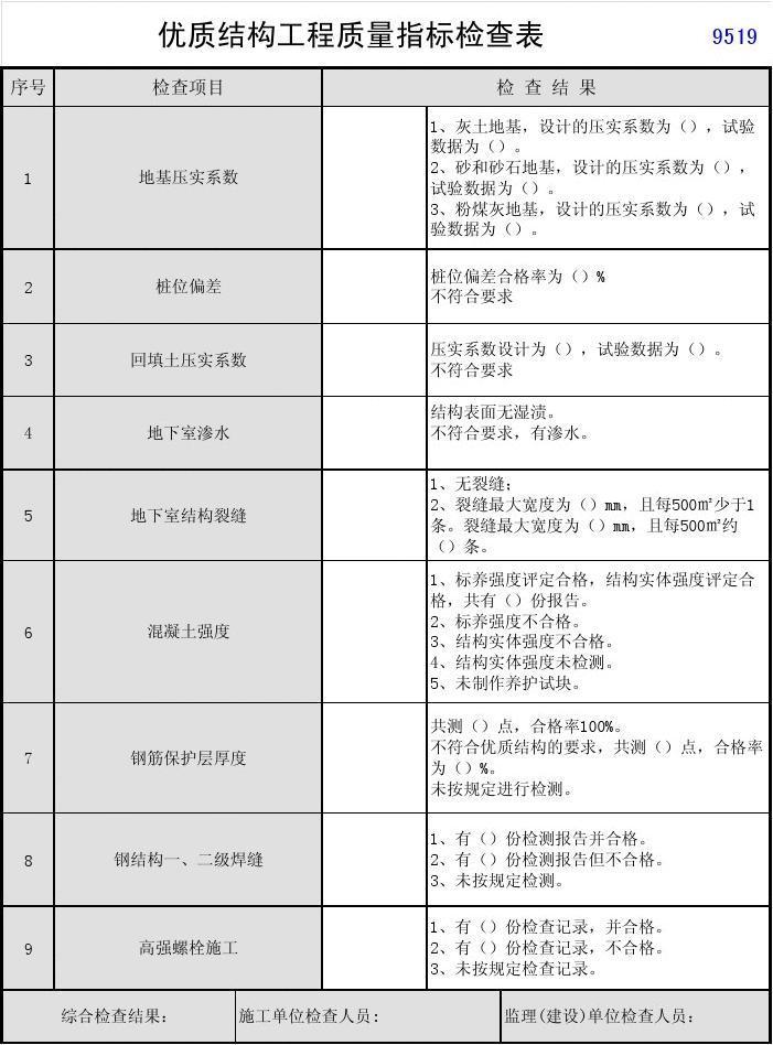 优质结构工程质量指标检查表