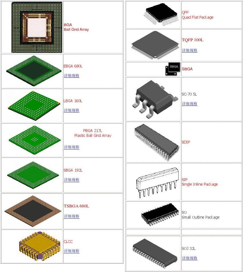 各种IC封装形式图片