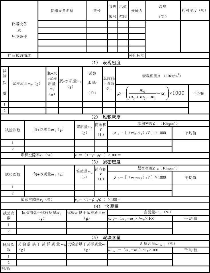 2009年7月4日_细骨料试验记录(2009年7月4日18时44分12秒) (1)