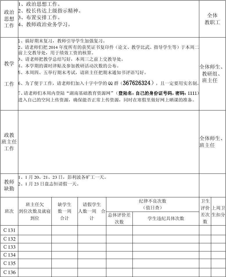 2014年下期第二十二周工作安排 1月26日