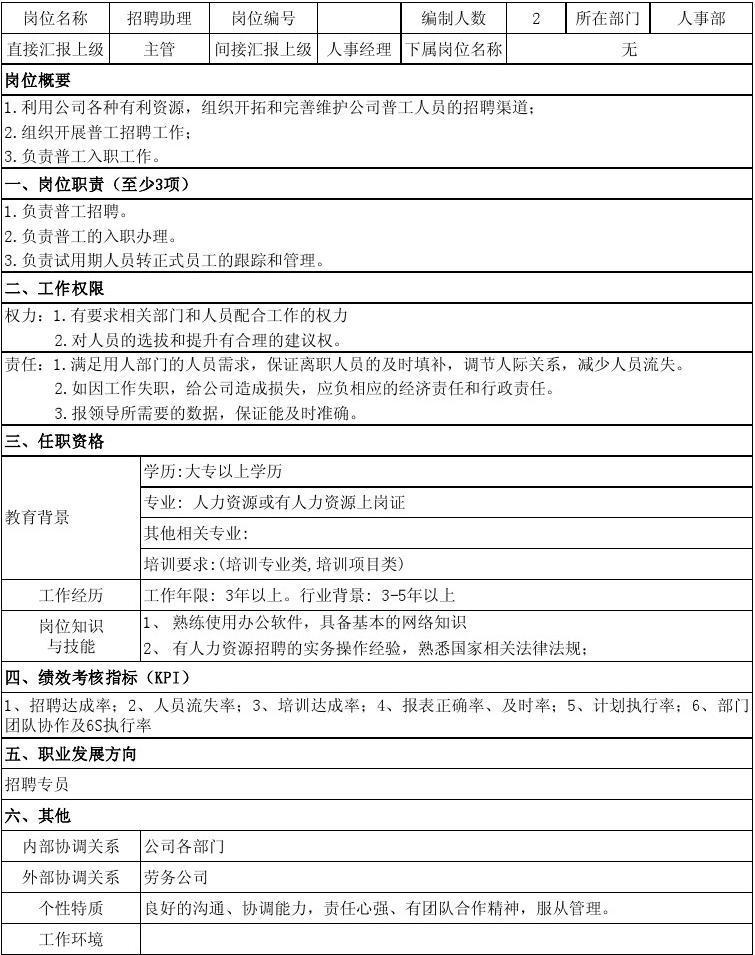前台岗位说明书_人事助理岗位说明书_word文档在线阅读与下载_文档网