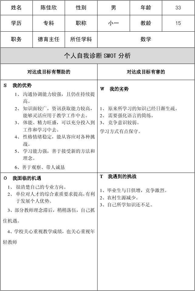 第二阶段【作业表单】教师个人教学问题年度改进计划表单