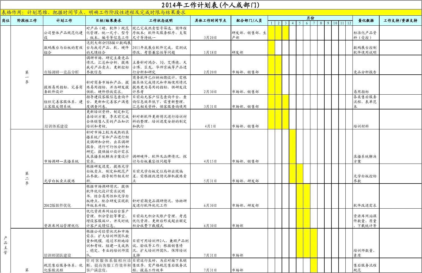 个人工作周计划表_通用模板-年度工作计划表格_word文档在线阅读与下载_免费文档
