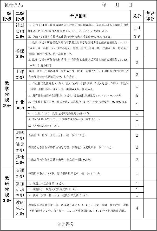 小学教师常规小学考核工作摸底表1调查量化教学图片