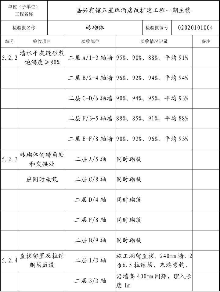 现场验收检查原始记录(填写范例GB50300-2013附表)