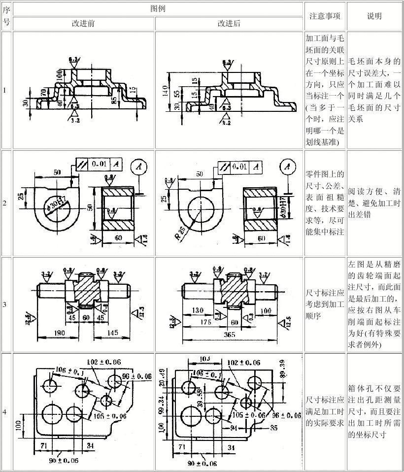 尺寸工标注的零件作图绘制圆和圆弧的等轴图片