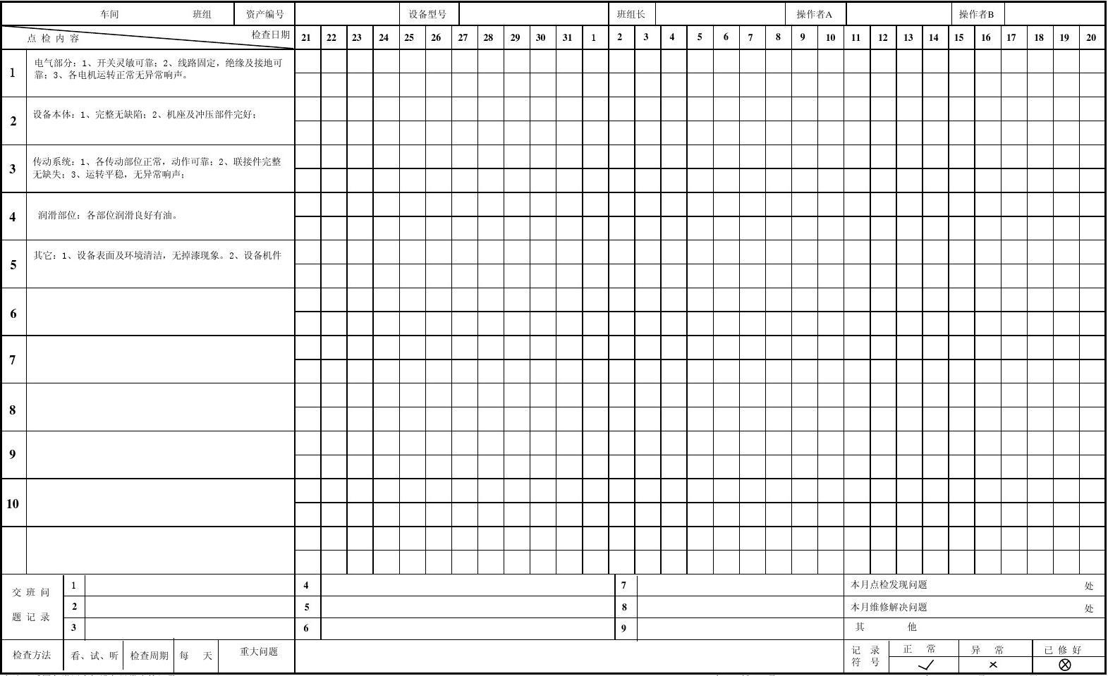各类设备点检、巡检记录表