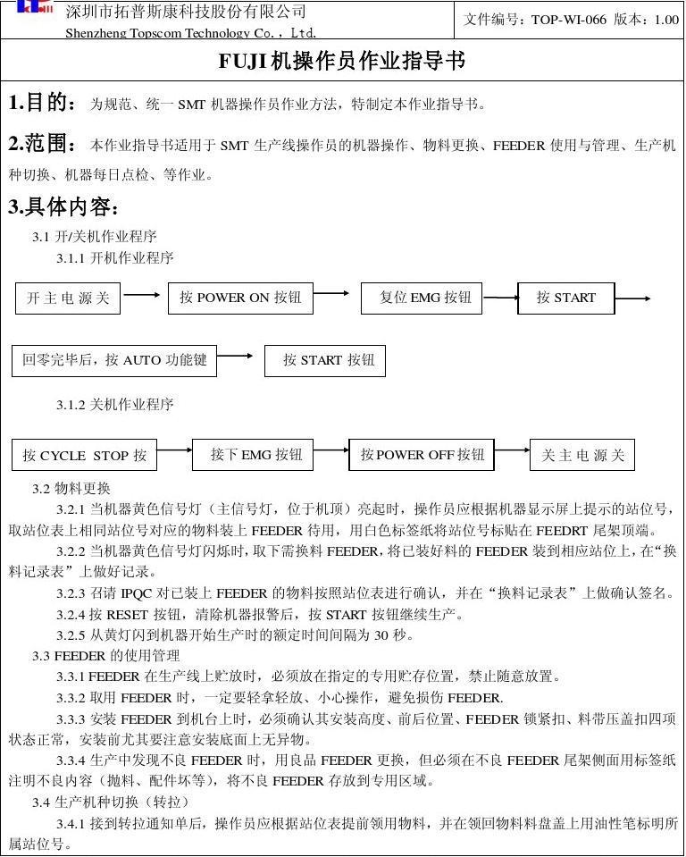 FUJI机操作员作业指导书