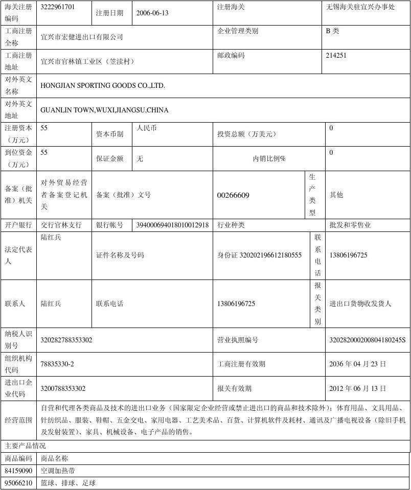海关注册登记企业信息核查表