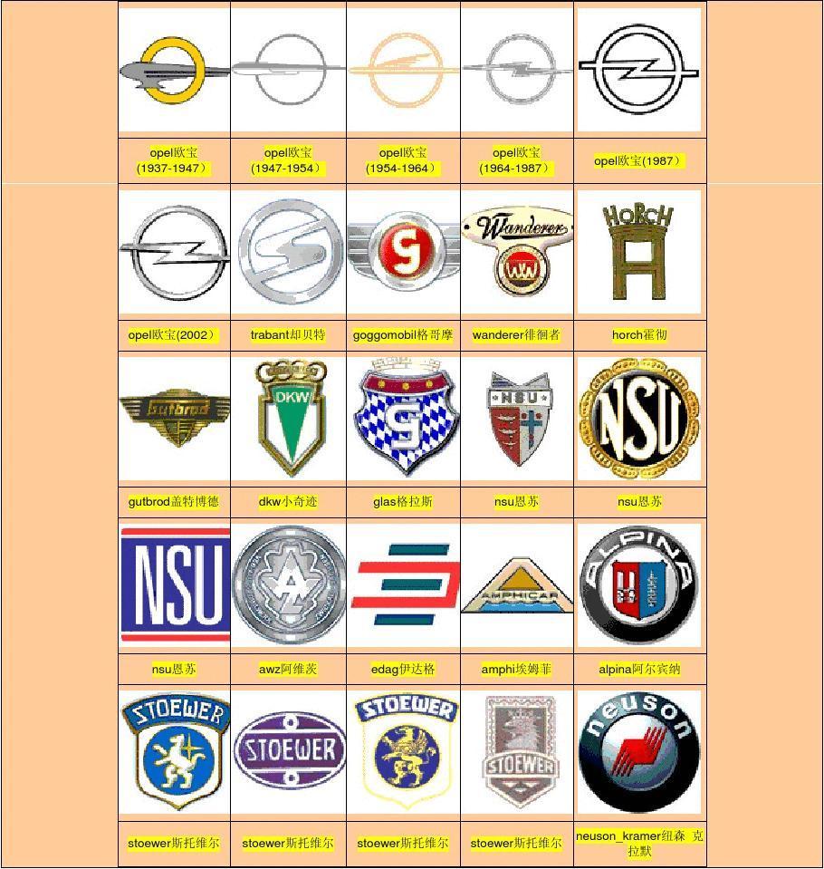 5bCR5aWz5rA5oOF6Imz54Wn_史上最全世界车标大全_word文档在线阅读与下载_免费