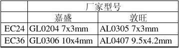 色环电感的尺寸规格对照表