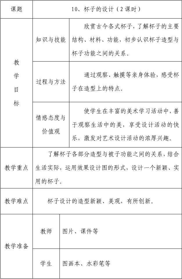 杨明 《杯子的设计》教学设计 2014.11.18