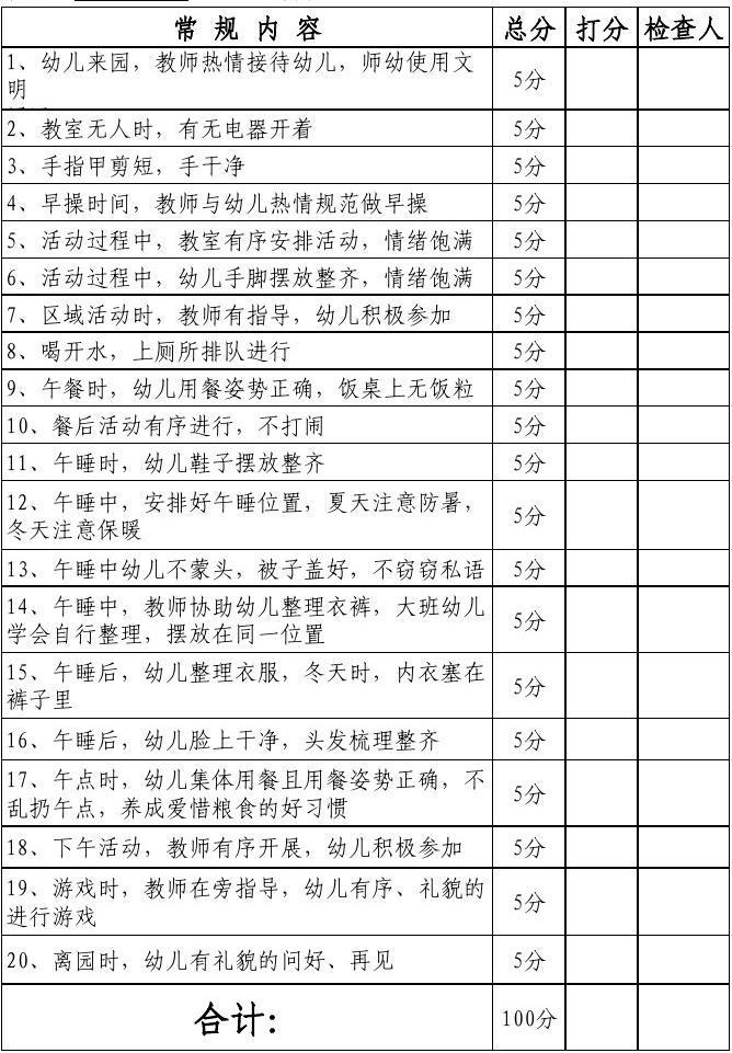 幼儿园一日常规检查记录表