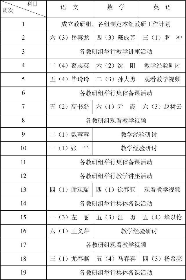 2014.9教研工作行事历