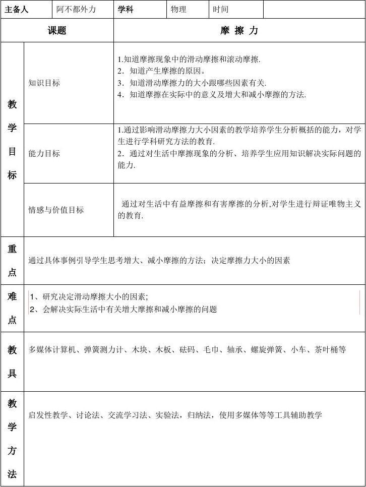 初中数学反思日志_初中物理教学设计模板2_word文档在线阅读与下载_无忧文档