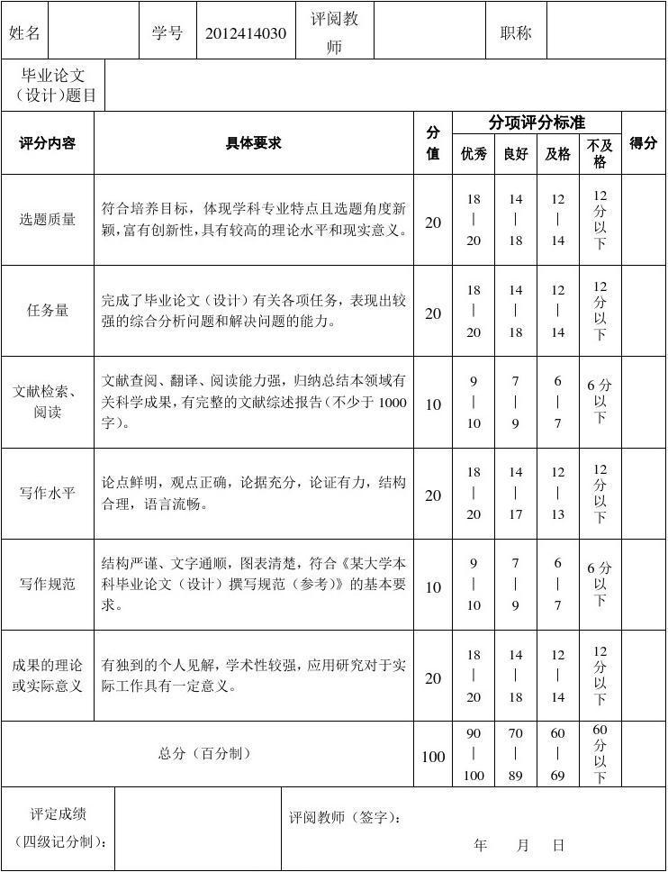 某大学毕业论文(设计)评阅教师评分表(参考)图片