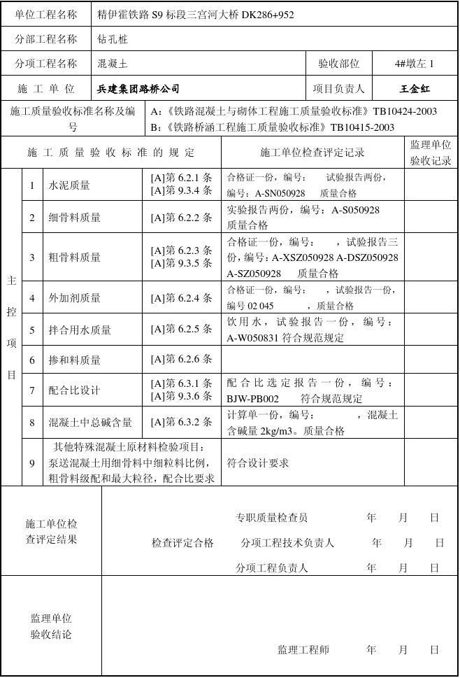 混凝土(原材料及配合比)检验批质量验收记录表(I)